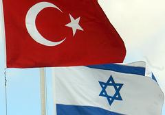 turcja-izrael