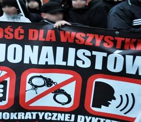 Akcje ABW i policji przeciwko nacjonalistom w całym kraju
